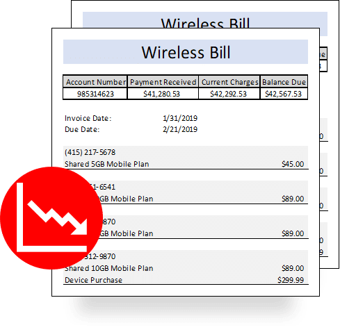 Wireless account optimization